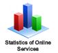 Statistic_of_Online_Services